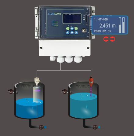multicont pitka voda i odvodnja